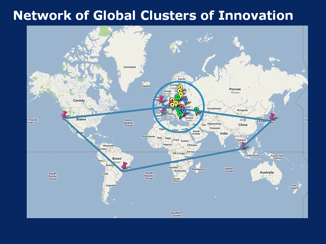 Network of Clusters of Innovation